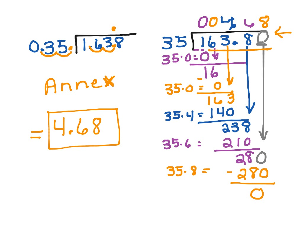 picture How to Divide Decimals