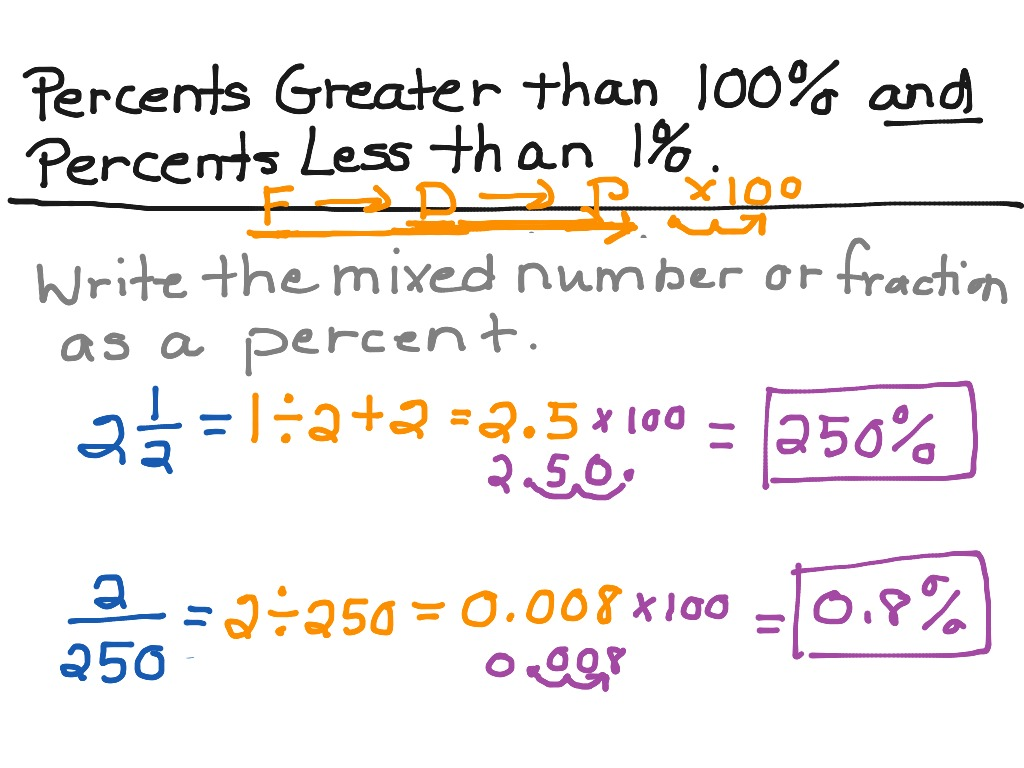 worksheet Less Than Greater Than showme percents greater than 100 most viewed thumbnail than