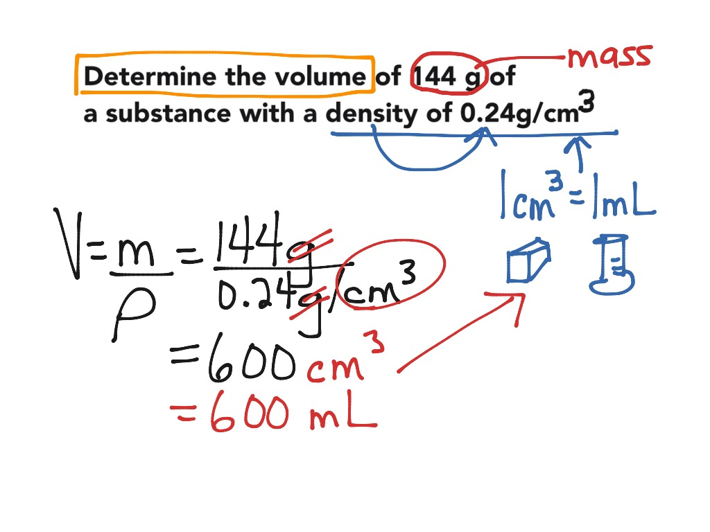 Science 8 density calculations worksheet answers key
