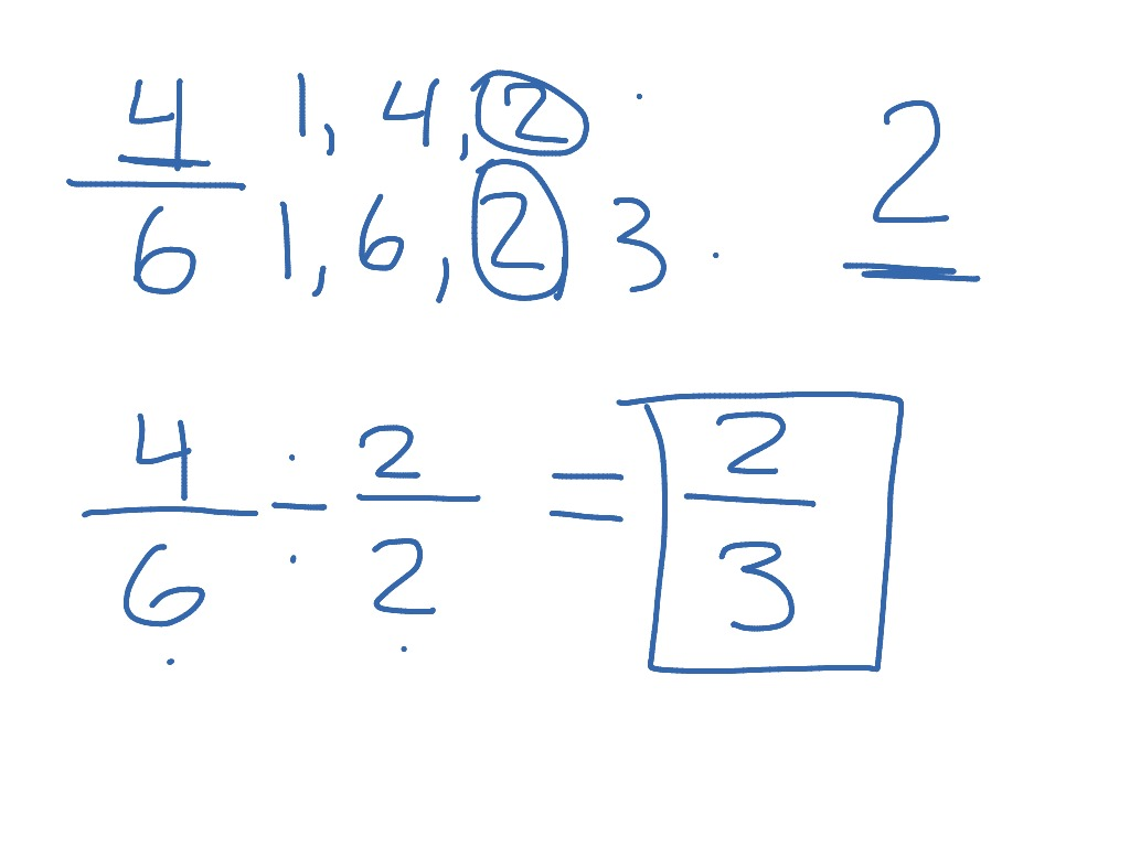 simplest form 4/6  6.6 Simplest Form | Math, Elementary Math, math 6th grade ...