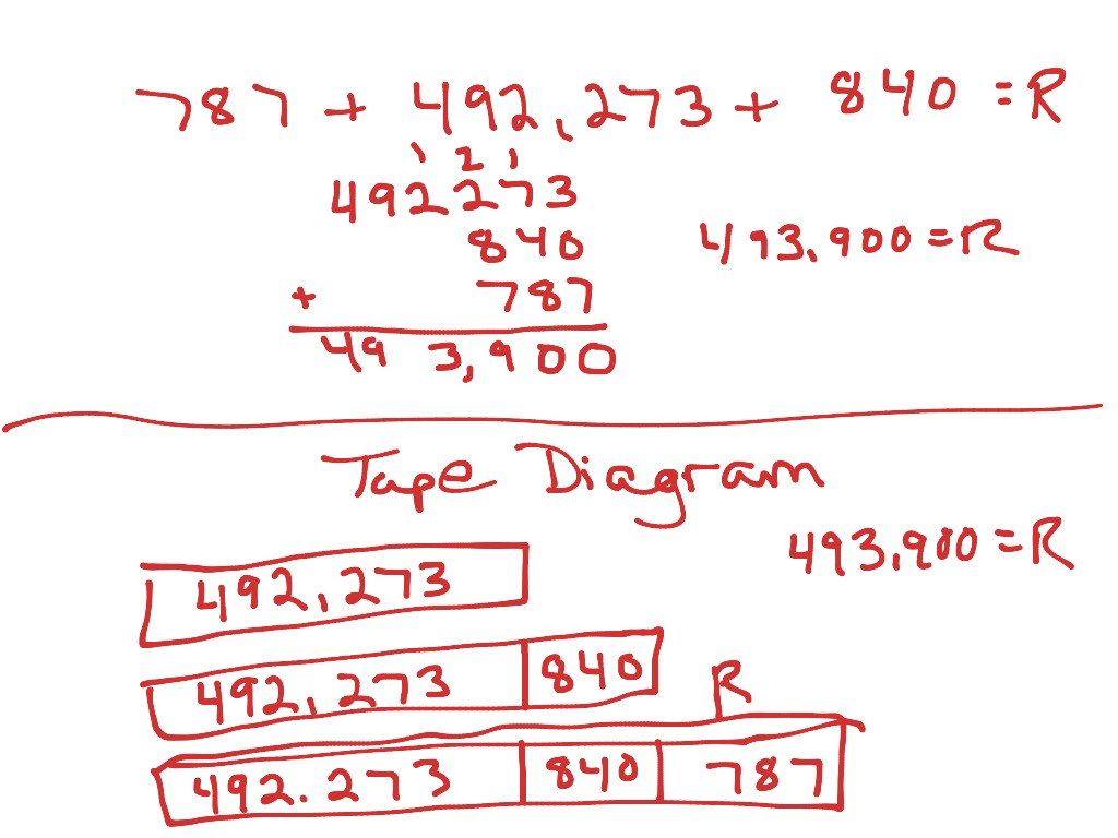 standard addition using a tape diagram | math, elementary math, math