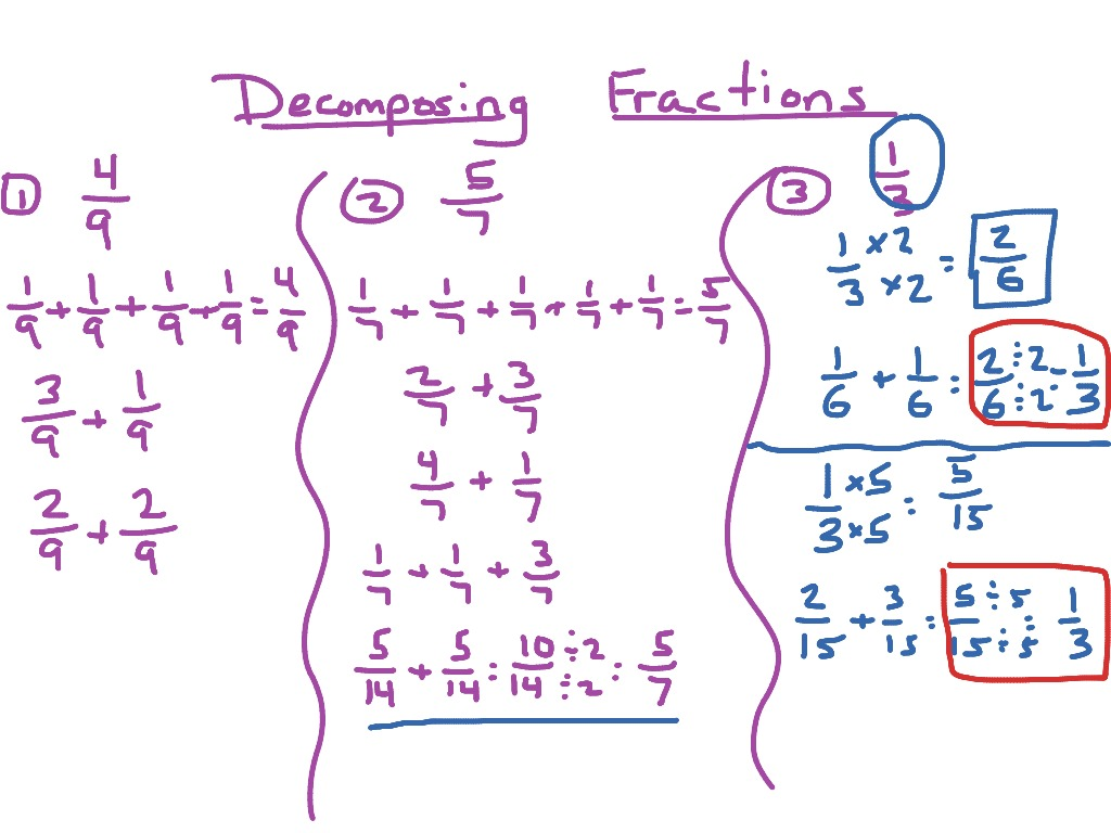 Decomposing Fractions | Math, Elementary Math, math 4th grade | ShowMe