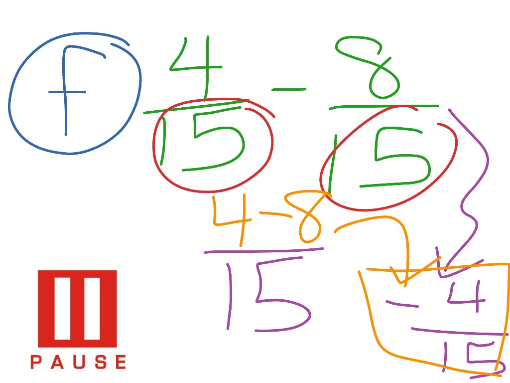 how to add negative fractions