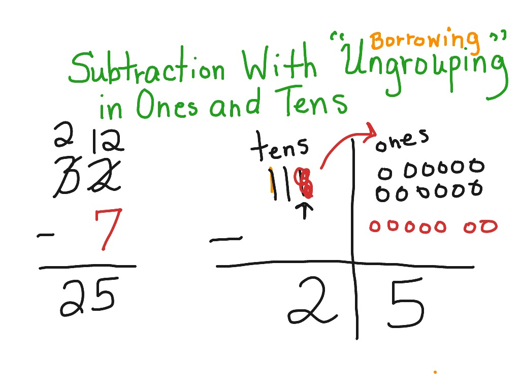 "subtraction with ""ungrouping"" in ones and tens 