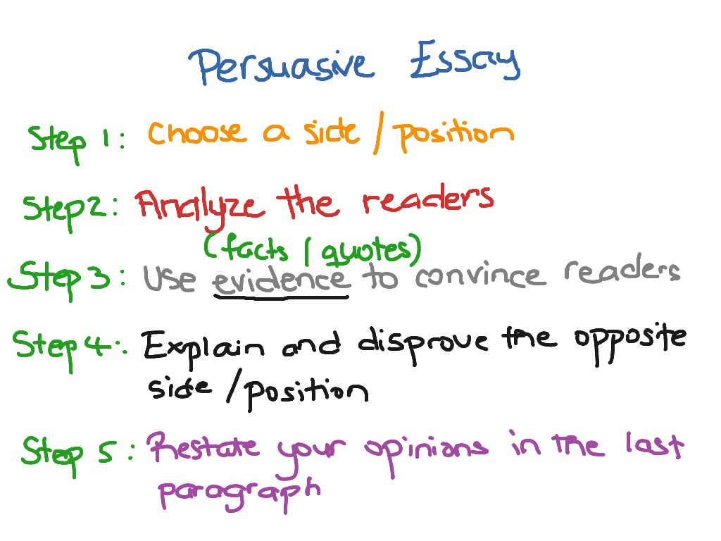 5 steps to writing a persuasive essay