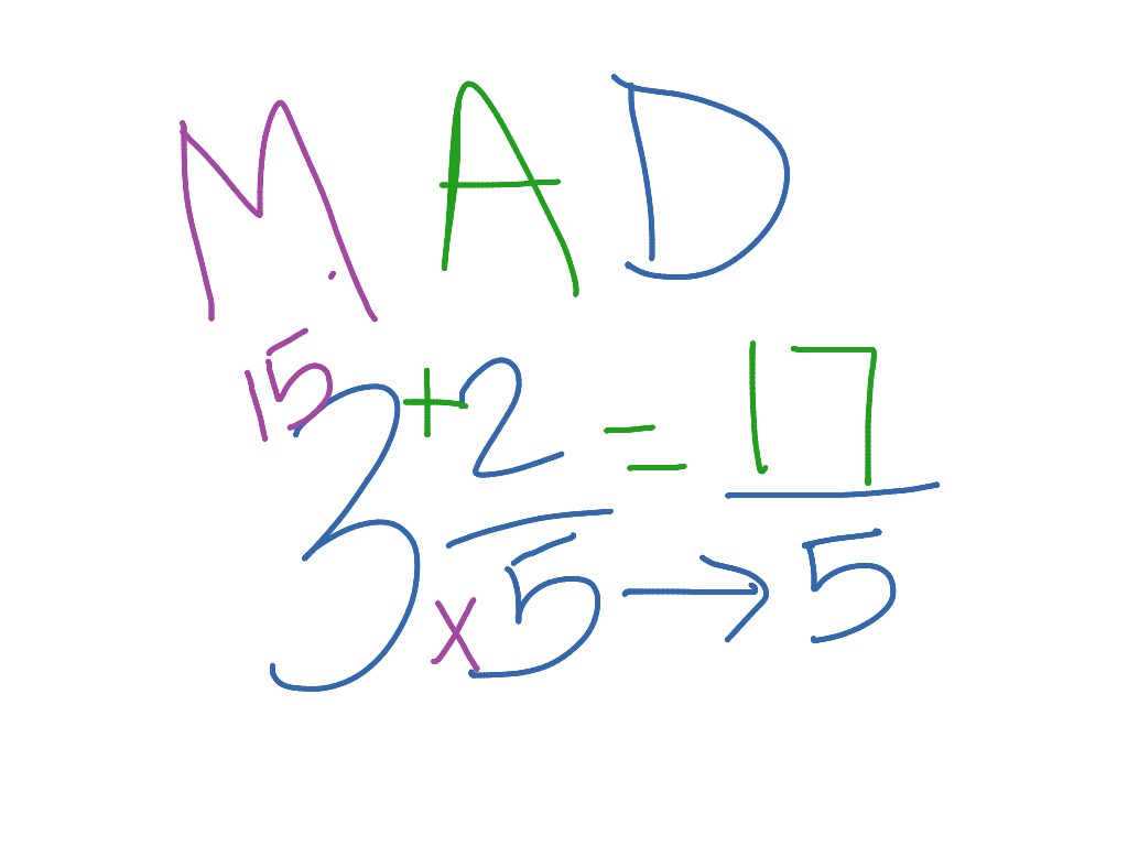 mad   math, fractions, mixed numbers   showme