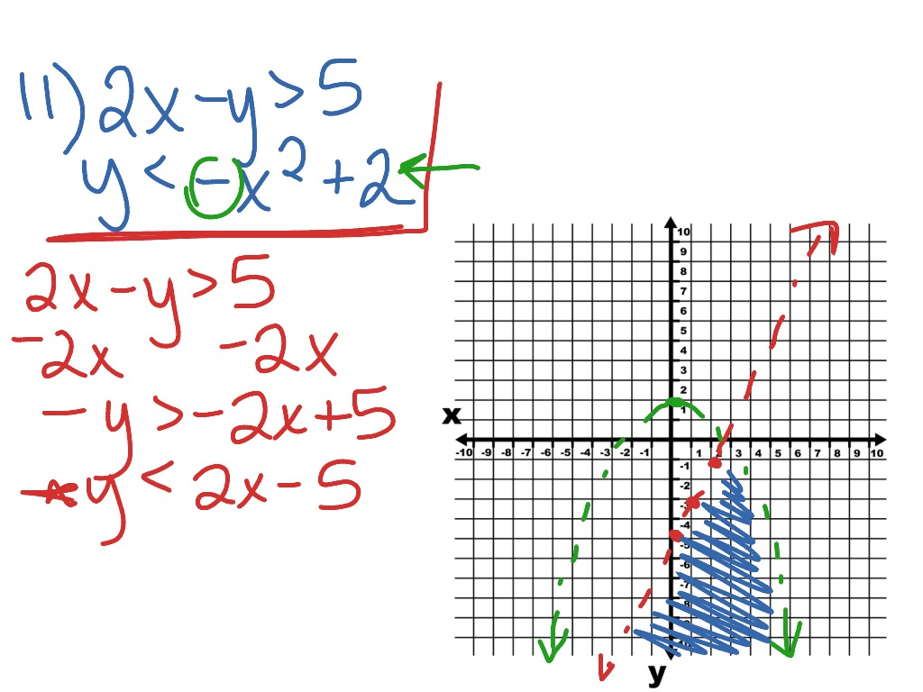 Chapter 4 Review Answers | Math | ShowMe