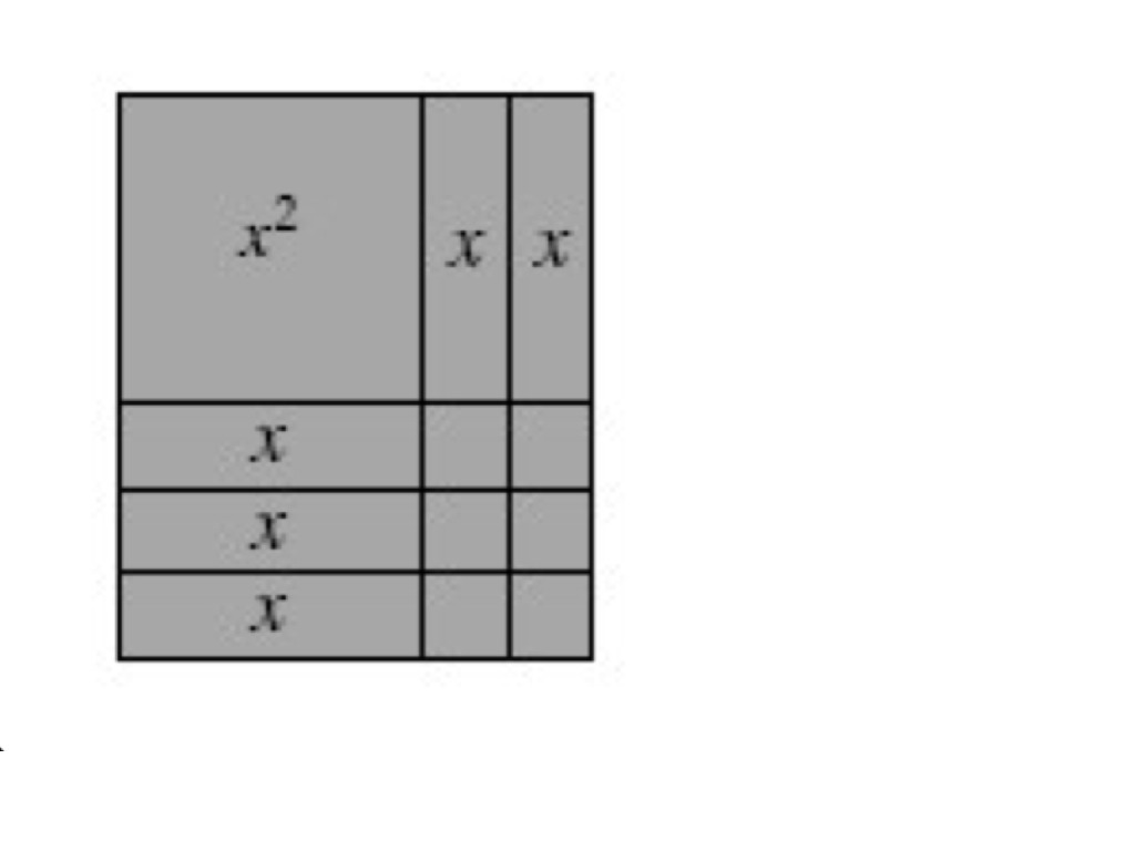 Alg 4 81 Area And Perimeter Of Composite Shapes Tiles Math Algebra Showme