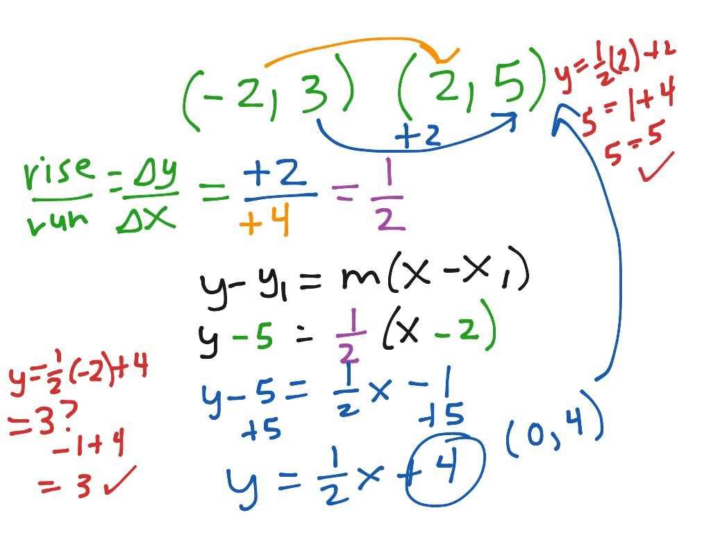 Showme Equation In Slope Intercept Form Ymx B