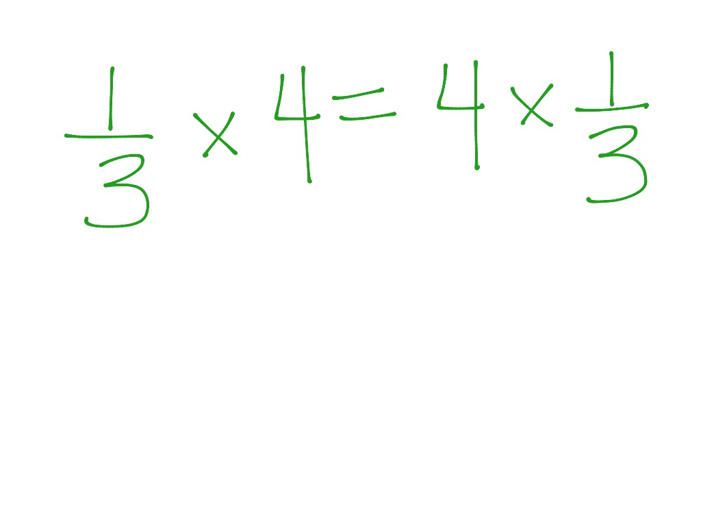 commutative property: multiplying fractions by whole numbers | math