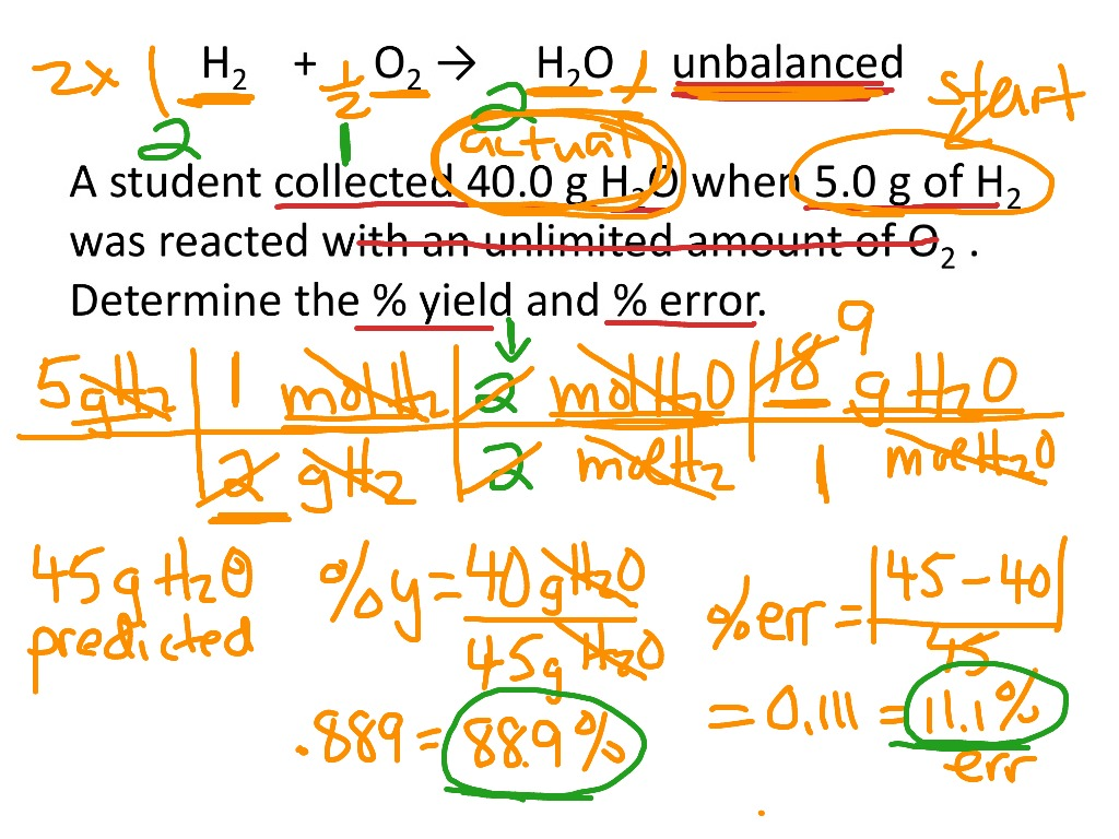 Percent Yield And Percent Error Calculations Science Chemistry