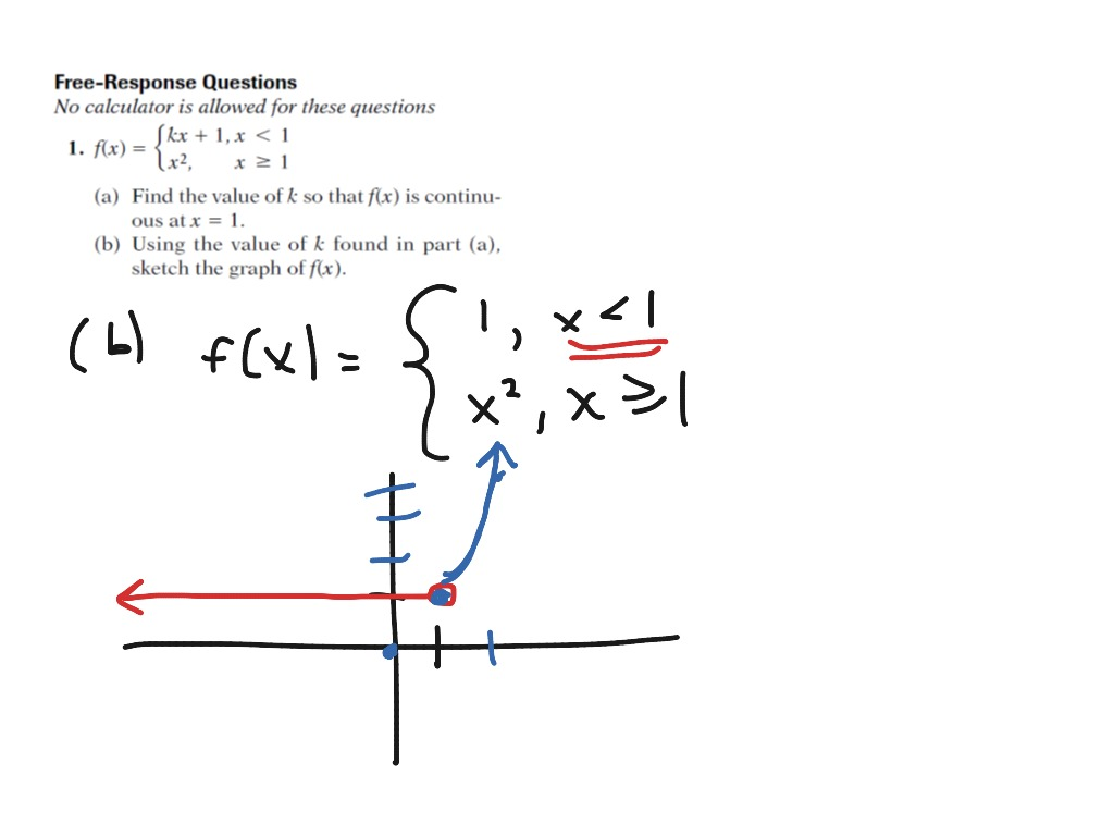 how to find the limit of a piecewise function