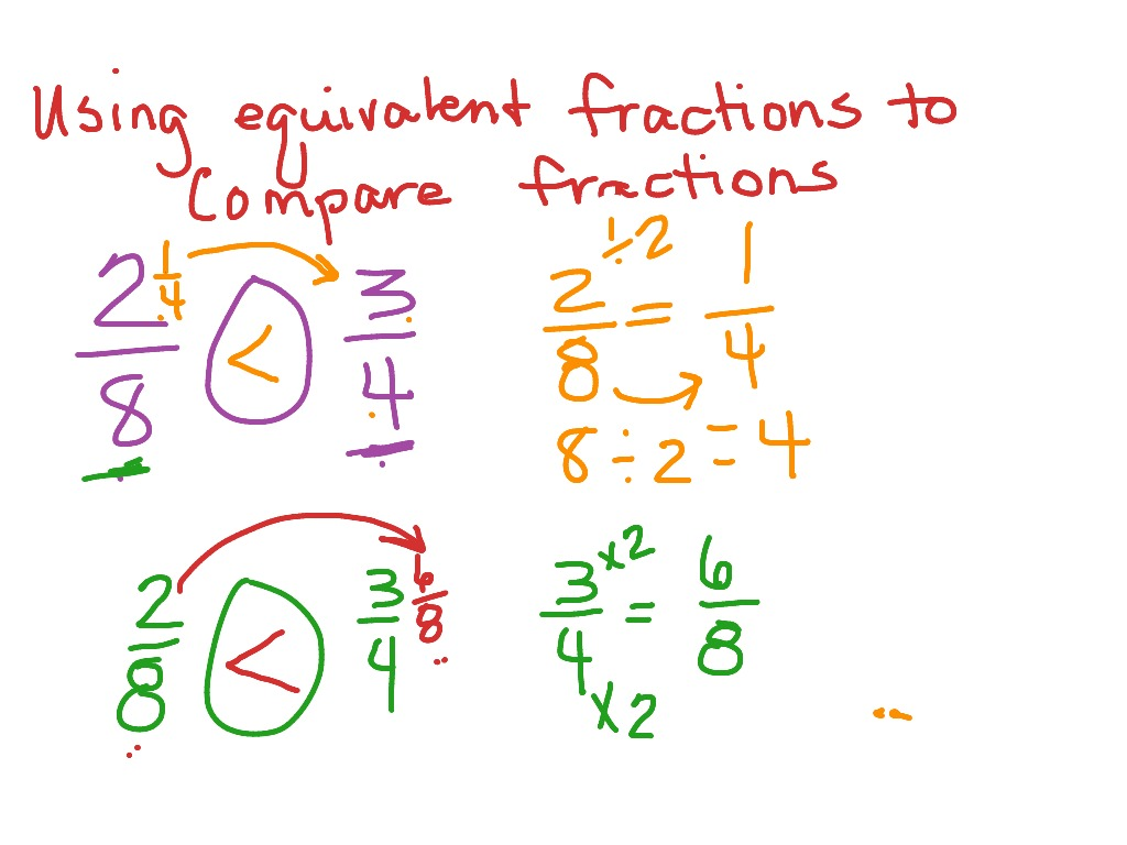 worksheet 3rd Grade Fractions showme comparing fractions 3rd grade most viewed thumbnail fractions