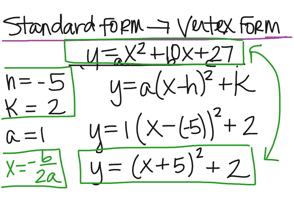Standard Form to Vertex Form ALG 2 | Math | ShowMe