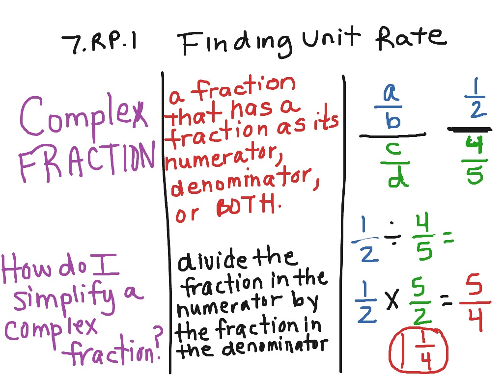 worksheet Unit Rates Worksheet 7th Grade complex fractions definition and example math pre algebra middle school unit rates 7 rp 1 7th grade mat