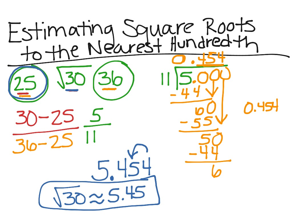 Estimating Square Roots to the Nearest Hundredth  Math  ShowMe Regarding Estimating Square Root Worksheet