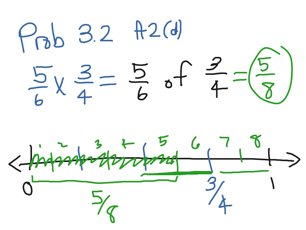 worksheet Fraction Number Line multiplying fractions using a visualnumber line math arithmetic and dividing showme