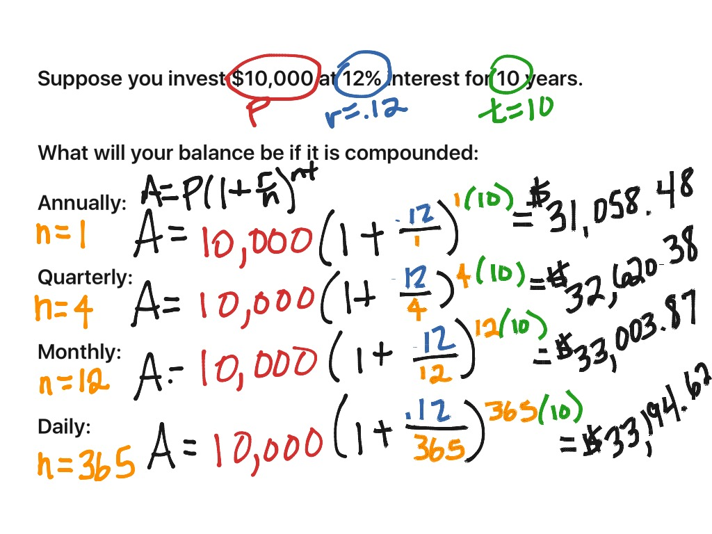 compound interest assignment Assignment: compound interest by repeating simple interest formula 1) $500  is invested at 24% interest compounded monthly for 3 months use the simple.