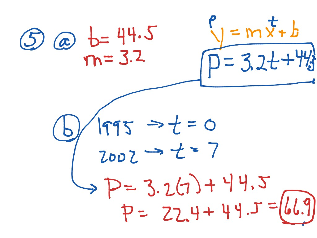 Showme writing equations in function form most viewed thumbnail 51 writing linear equations in slope intercept form falaconquin