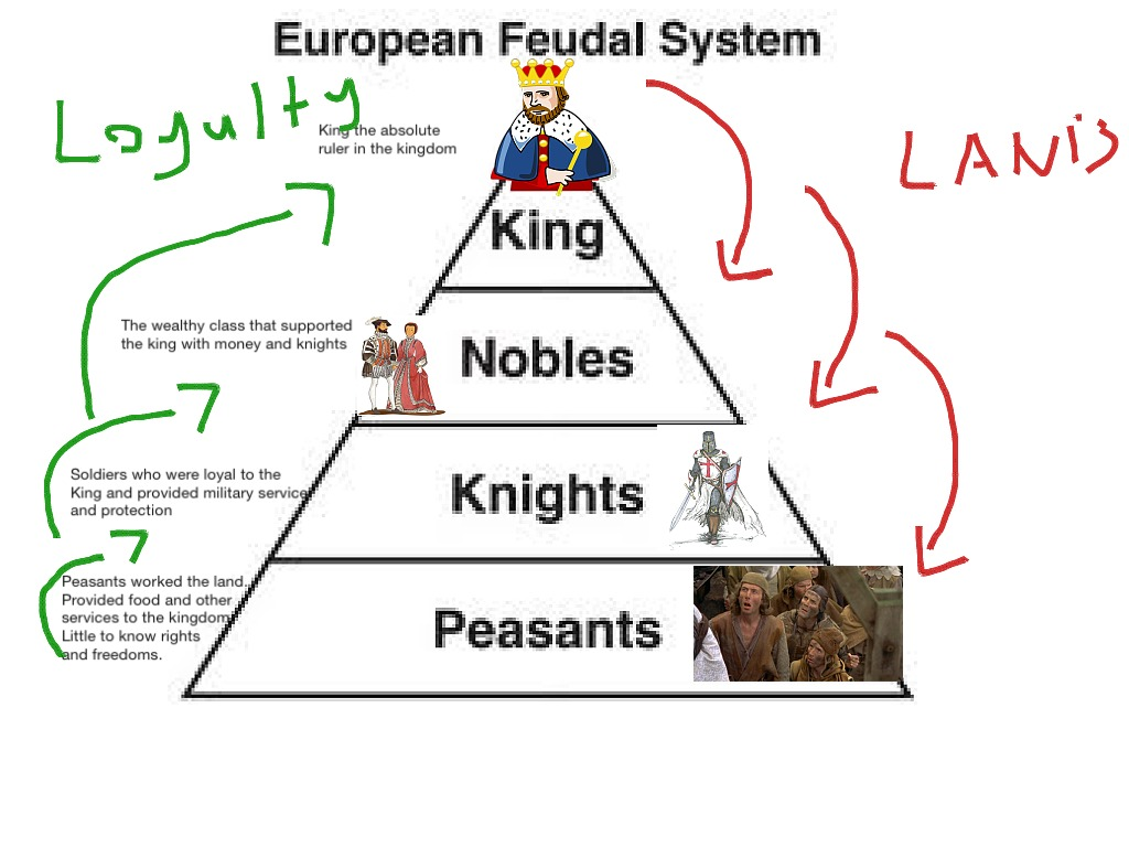 pdf files on europe society in middle ages