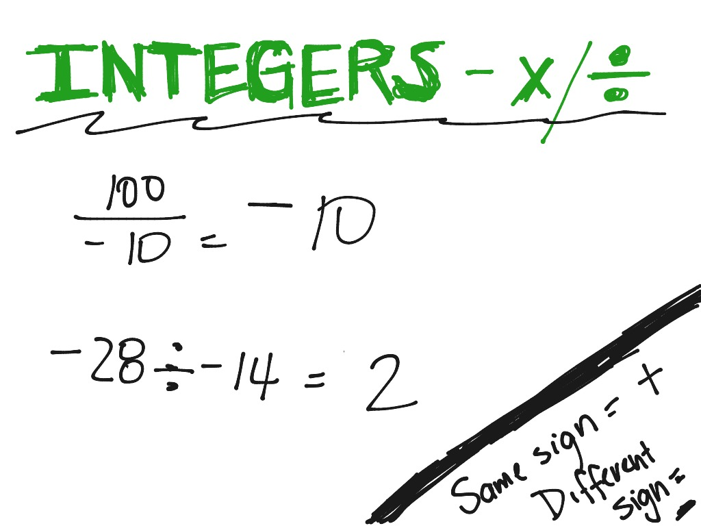 ShowMe Multiplying and Dividing Integers Steps – Multiplying and Dividing Integers Worksheet