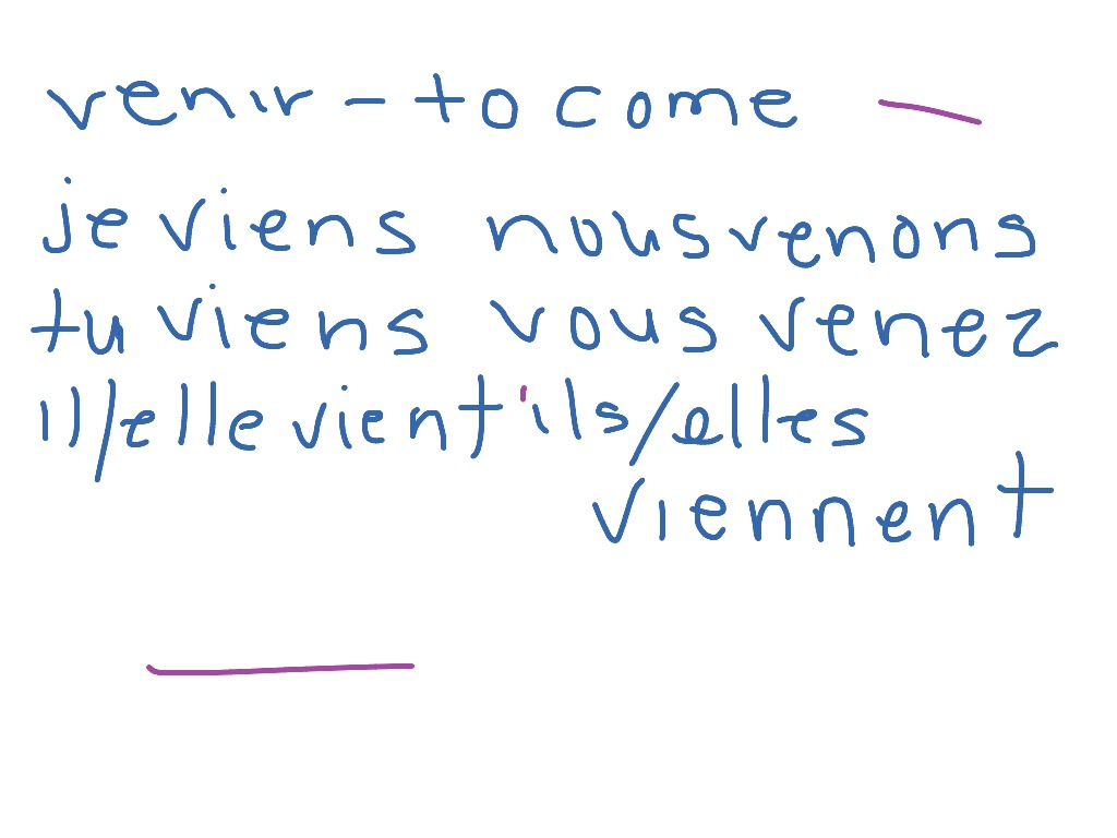 Learn french conjugation easily startled