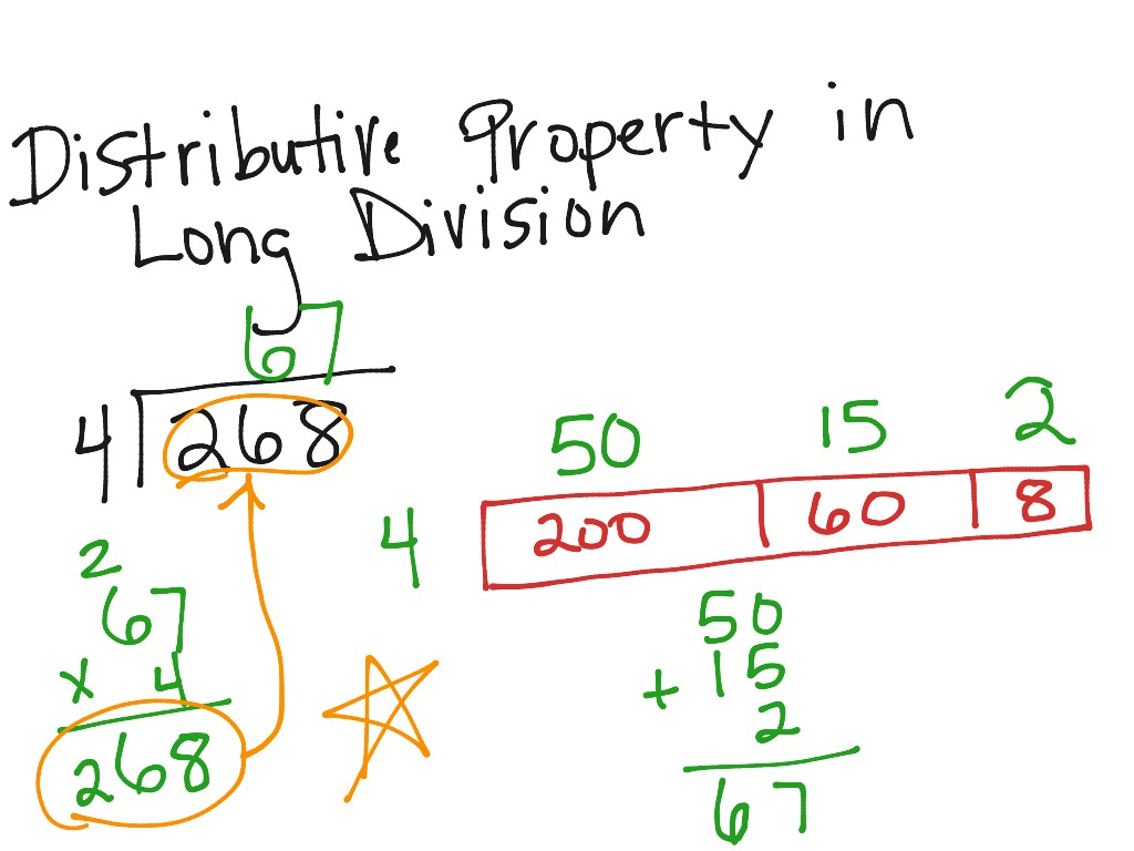 long division and the distributive property math elementary math 5th grade math showme. Black Bedroom Furniture Sets. Home Design Ideas