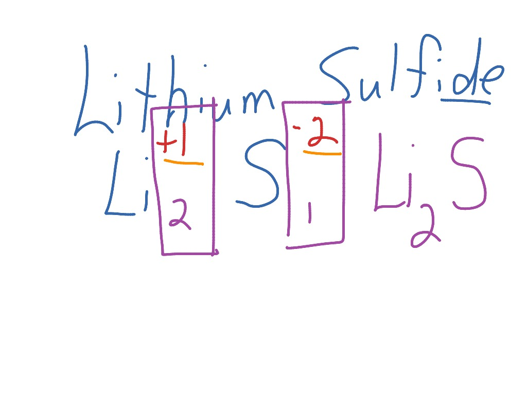 Lithium sulfide science chemistry chemical bonds showme pooptronica Gallery