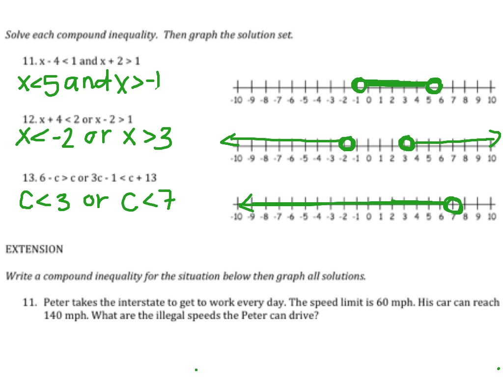 - Solving And Graphing Compound Inequalities Math ShowMe
