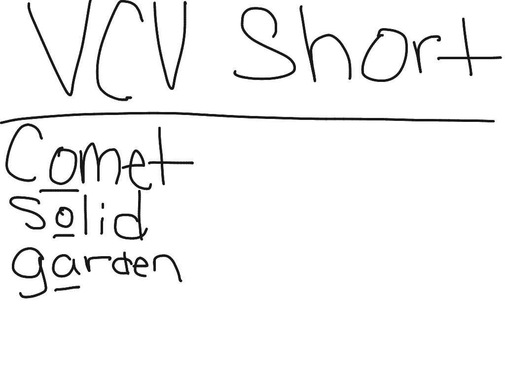 Worksheets Vccv Pattern Worksheets showme vccv doublet and different words most viewed thumbnail