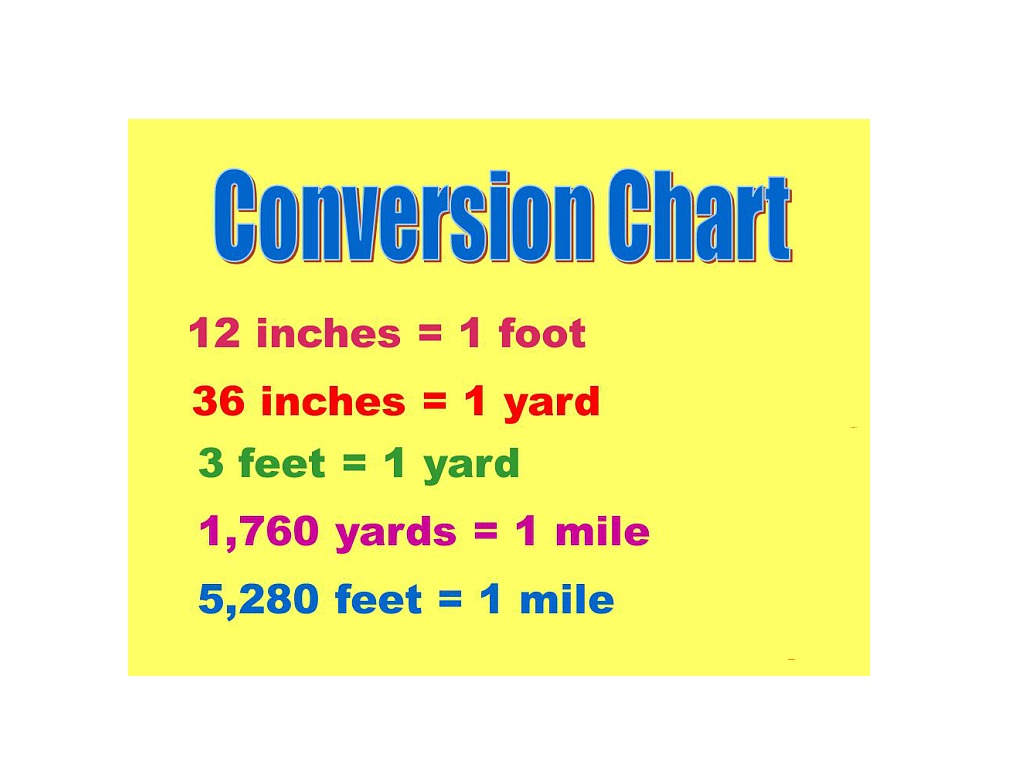 Covert yards to feet math elementary math 5th grade math showme nvjuhfo Images