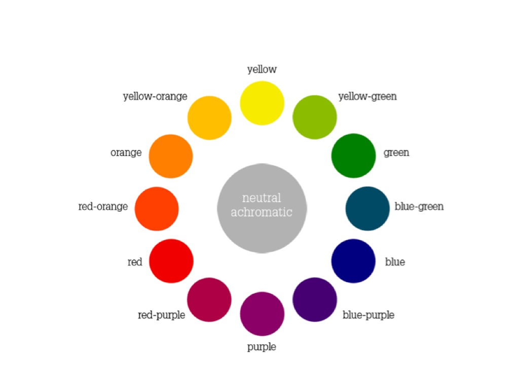 the color wheel color art elements of art showme