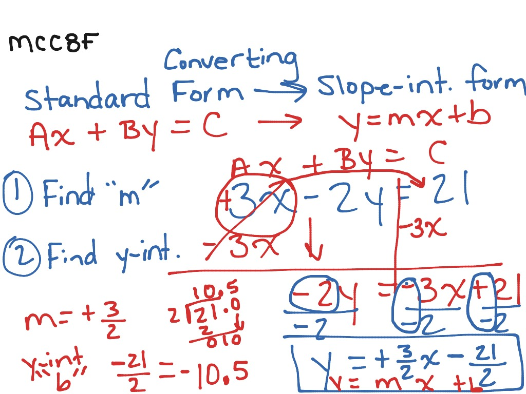 Converting Standard Form To Slope Intercept Form Math Algebra