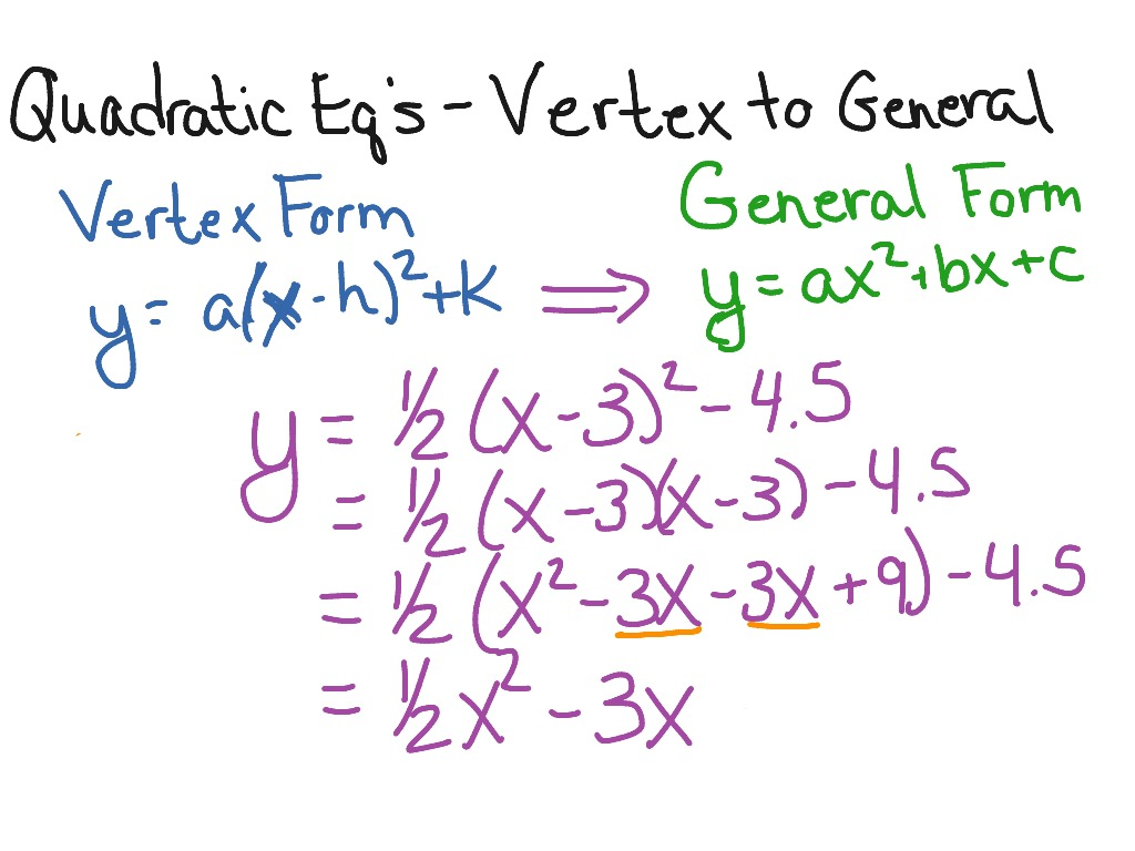 Quadratic Eq: Converting from vertex form to general form | Math ...