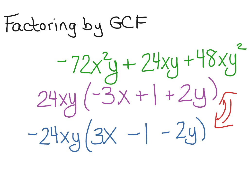 worksheet Factoring By Gcf Worksheet showme factoring polynomials by using the gcf most viewed thumbnail gcf