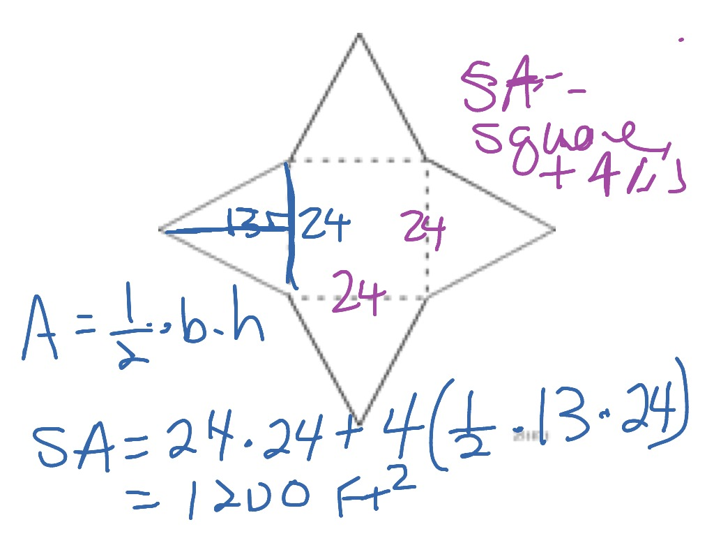 Square Pyramid Surface Area Math Middle School Math 6