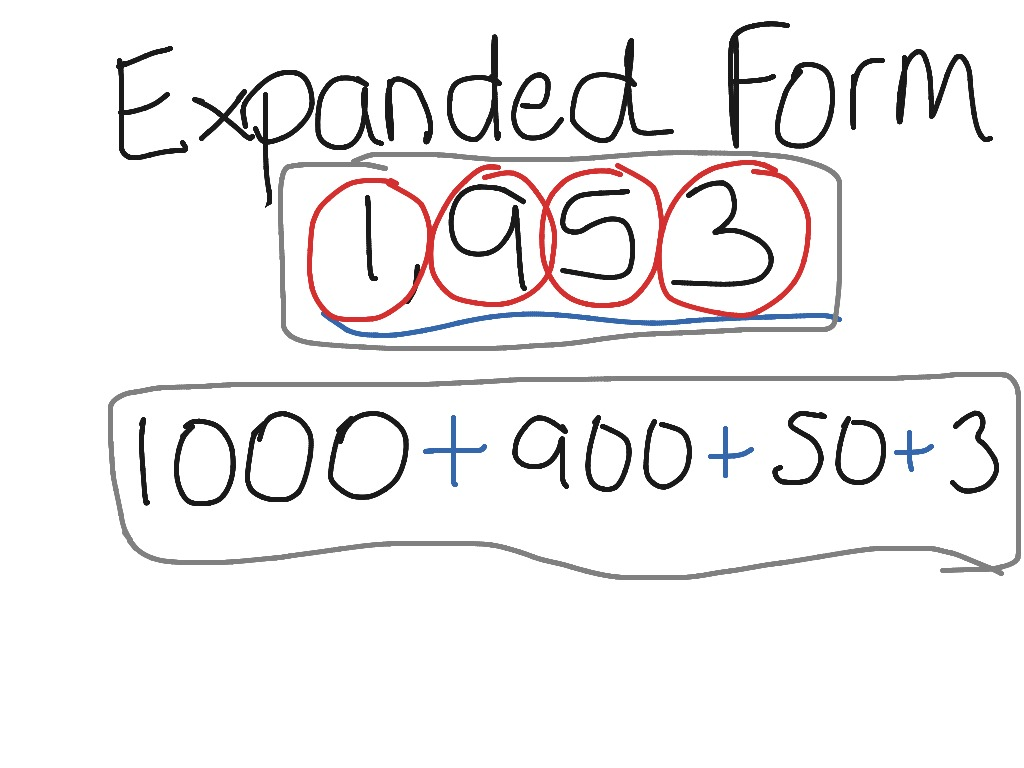 expanded form math 5th grade  ShowMe - 15th grade math multiply using expanded form lesson 15.15