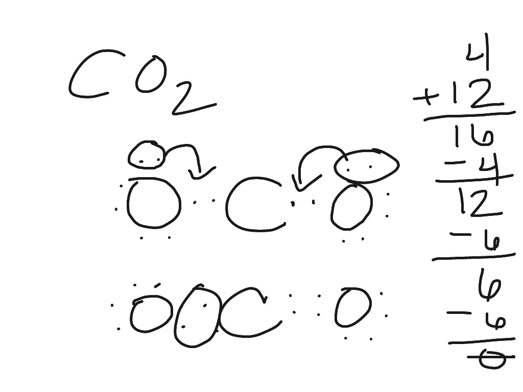 Lewis dot structure CO2   Science  Chemistry     Chemical