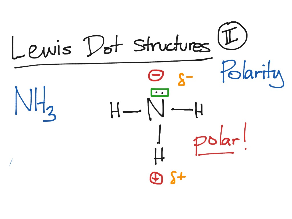 Showme Lewis Electron Dot Diagram For Nacl