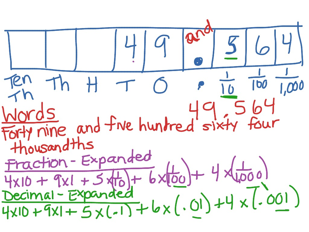 ShowMe - Go math 5th grade chapter 3 test answers
