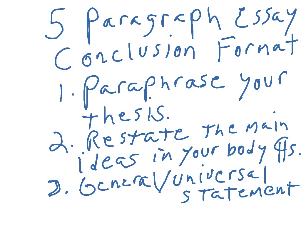 five paragraph essay conclusion This book is going to show you how to teach the five-paragraph essay using one simple essay format from this basic format 5 conclusion paragraph.