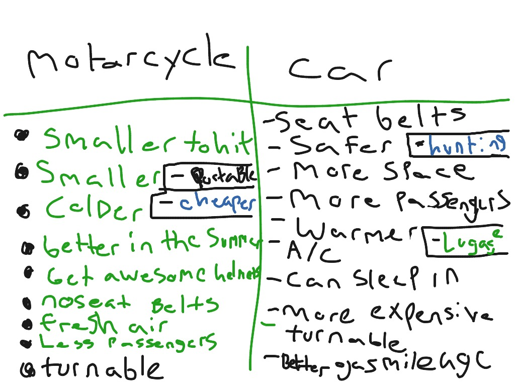 compare and contrast cars