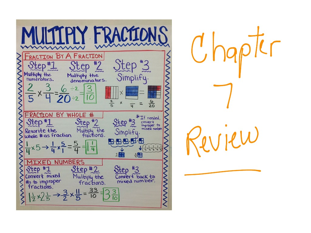 5th grade chapter 7 review | Math, Elementary Math, 5th ...