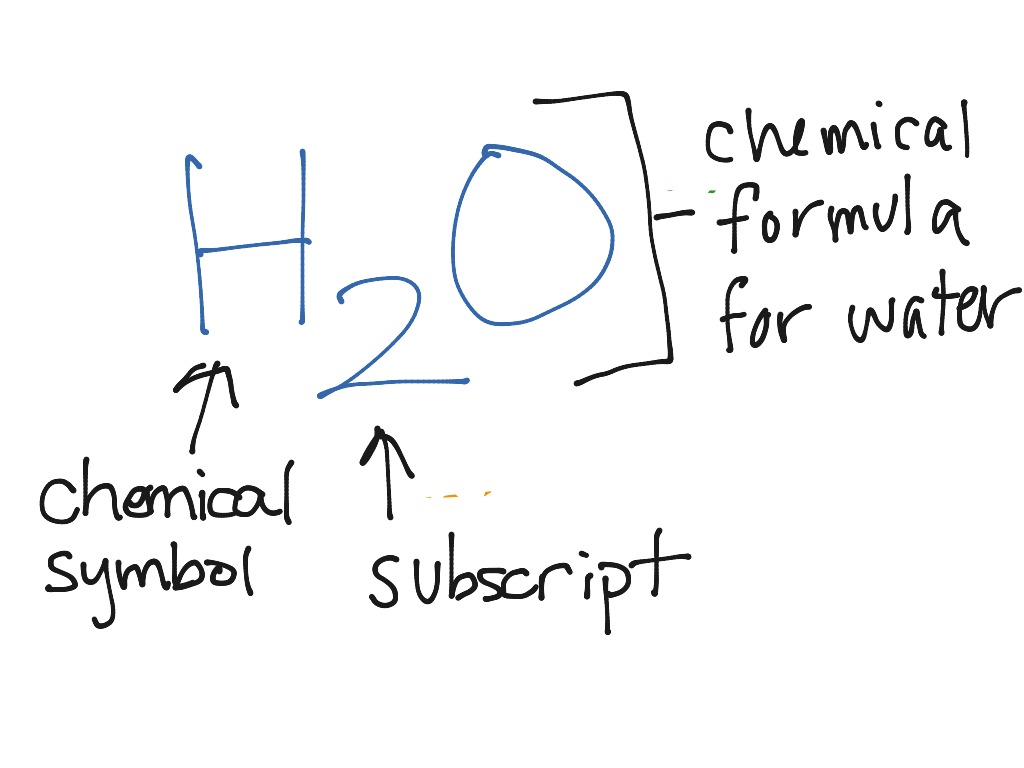 Parts of a chemical formula science showme pooptronica Images