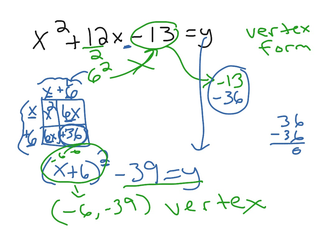 Showme find vertex from factored form most viewed thumbnail falaconquin
