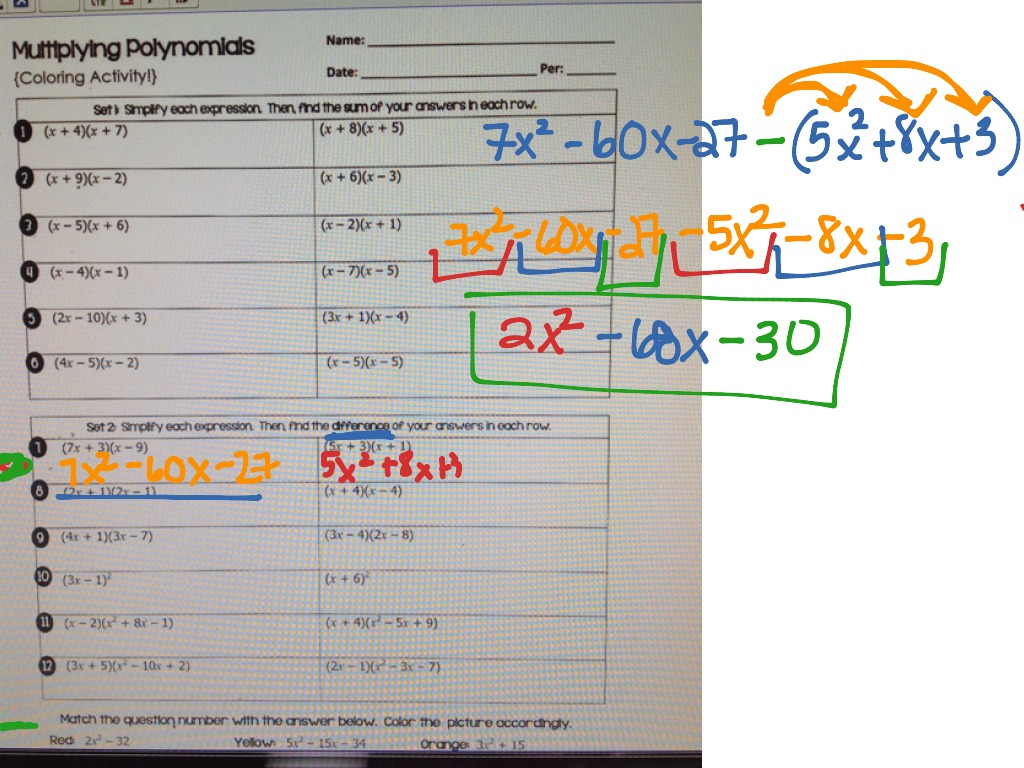 Multiplying Polynomials Coloring Activity | Math, Algebra ...