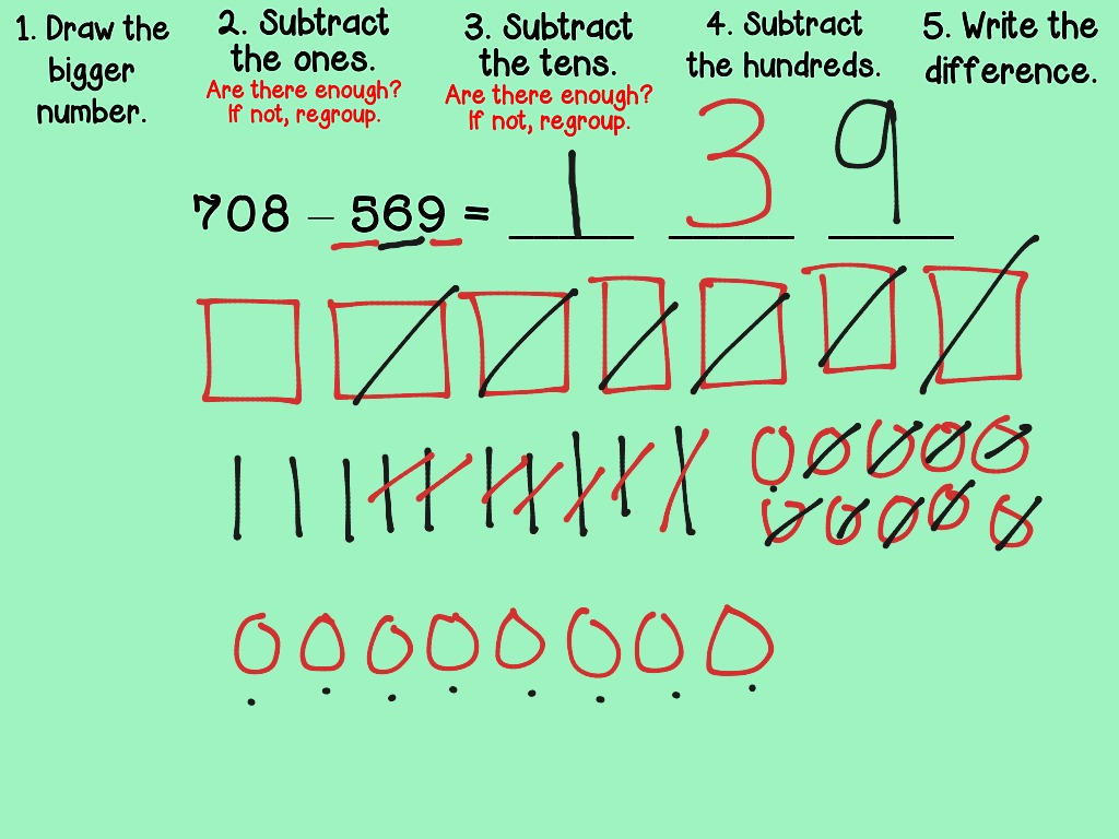 Showme subtraction using place value most viewed thumbnail nvjuhfo Image collections