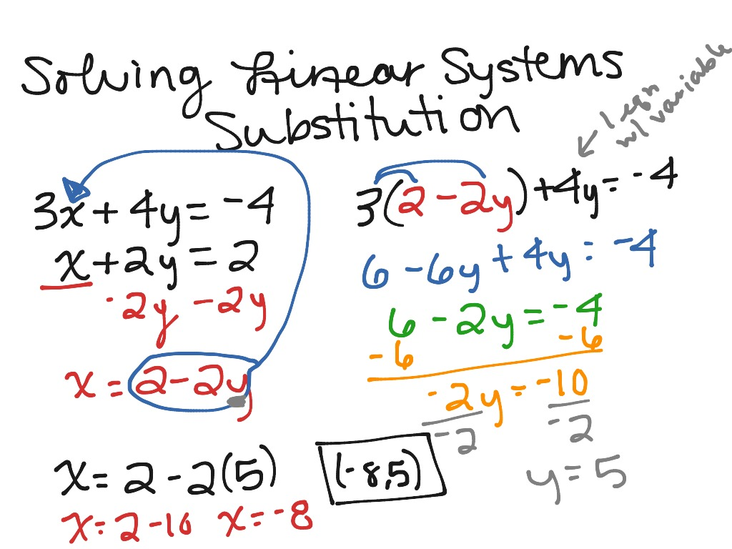 Solving Linear Systems - substitution | Math, Algebra