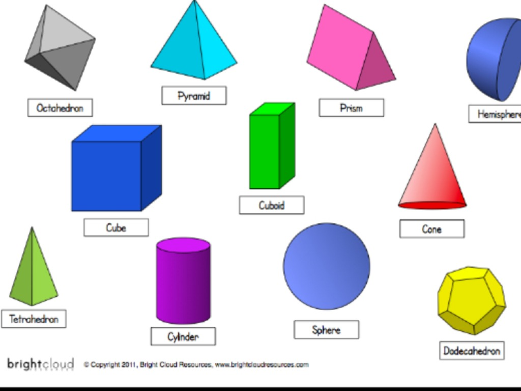 Picture of 3d shapes