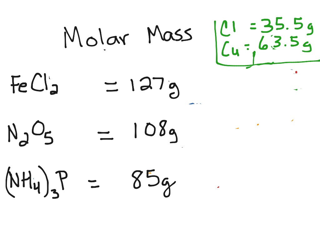 science chemistry molarity | Fundamental Photographs - The ... |Molar Mass Science